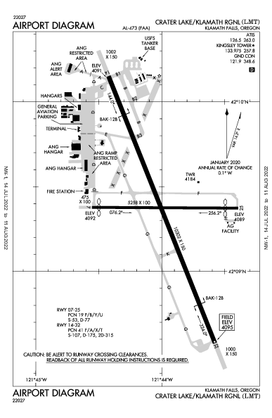 Crater Lake-Klamath Rgnl Airport (Klamath Falls, OR): KLMT Airport Diagram
