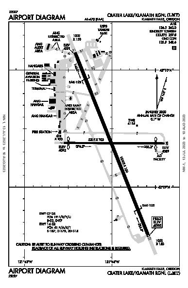 Crater Lake-Klamath Rgnl Airport (Klamath Falls, OR): KLMT Airport Diagram