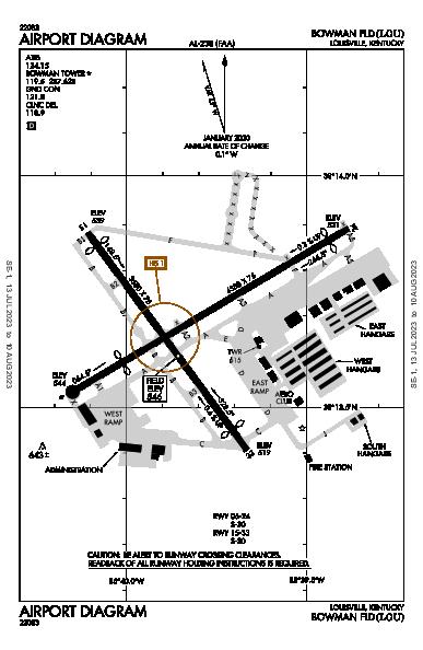 Bowman Field Airport (Louisville, KY): KLOU Airport Diagram