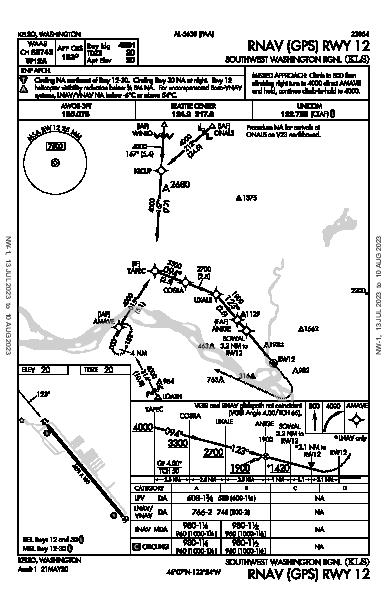 Southwest Washington Rgnl Kelso, WA (KKLS): RNAV (GPS) RWY 12 (IAP)