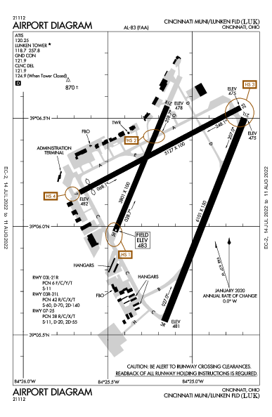 Cincinnati Muni Airport (Cincinnati, OH): KLUK Airport Diagram