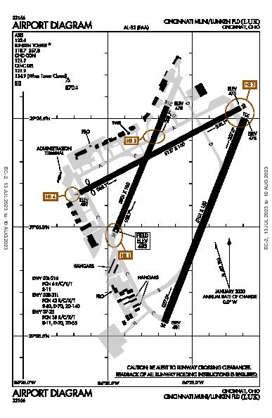Cincinnati Muni Airport (Cincinnati, OH): KLUK Airport Diagram
