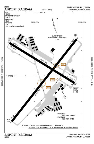 Lawrence Muni Airport (Lawrence, MA): KLWM Airport Diagram