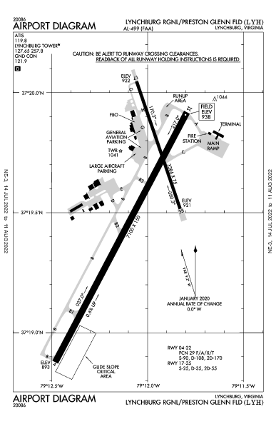 Lynchburg Rgnl Airport (Lynchburg, VA): KLYH Airport Diagram