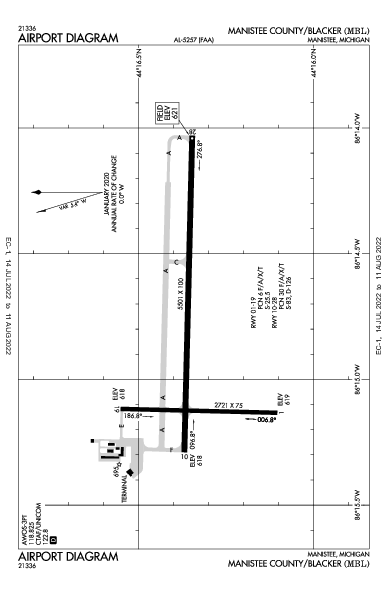 Manistee County-Blacker Airport (Manistee, MI): KMBL Airport Diagram
