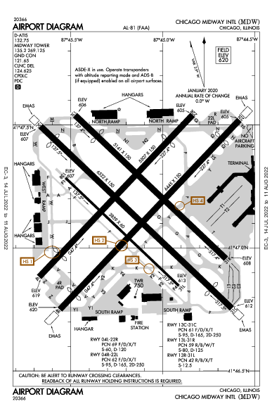 Int'l Midway Airport (Chicago, IL): KMDW Airport Diagram