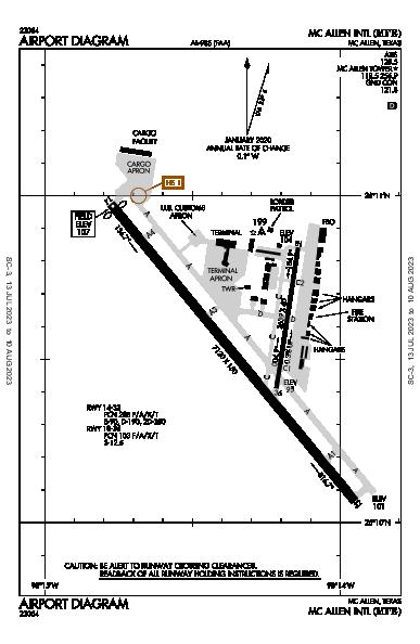Mc Allen Miller Intl Airport (Mc Allen, TX): KMFE Airport Diagram