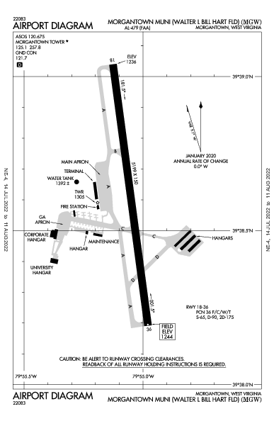 Morgantown Muni Airport (Morgantown, WV): KMGW Airport Diagram