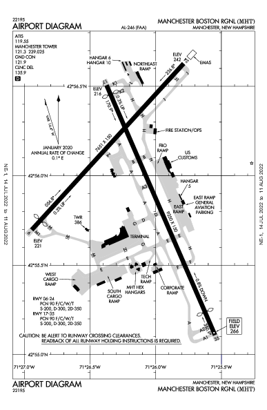 Manchester Airport (Manchester, NH): KMHT Airport Diagram