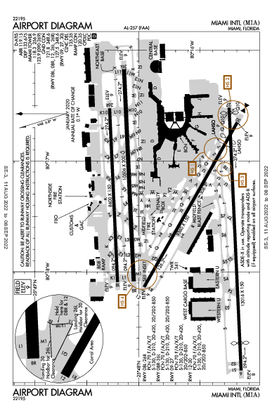 邁亞密國際機場 Airport (迈阿密): KMIA Airport Diagram