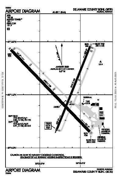 Delaware County Airport (Muncie, IN): KMIE Airport Diagram