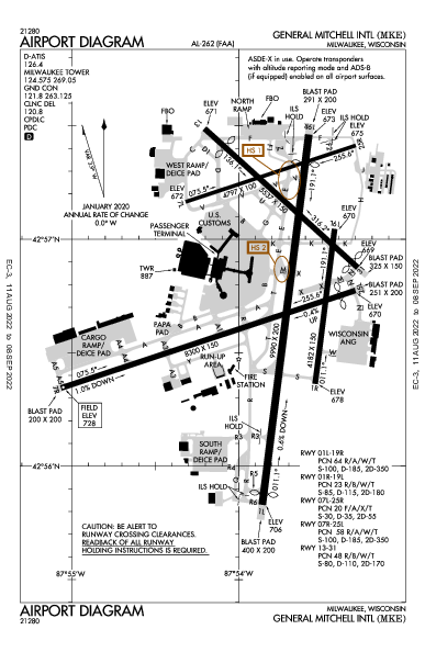 General Mitchell Intl Airport (Milwaukee, WI): KMKE Airport Diagram