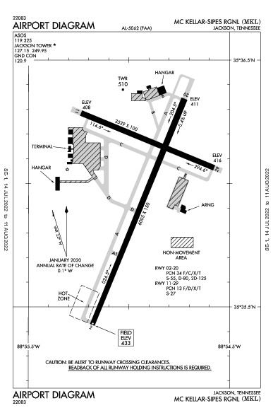 Mc Kellar-Sipes Rgnl Airport (Jackson, TN): KMKL Airport Diagram