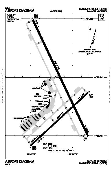 Mankato Rgnl Airport (Mankato, MN): KMKT Airport Diagram