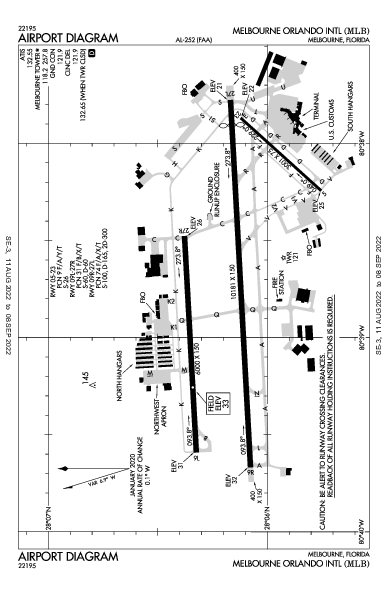 Melbourne Intl Airport (Melbourne, FL): KMLB Airport Diagram