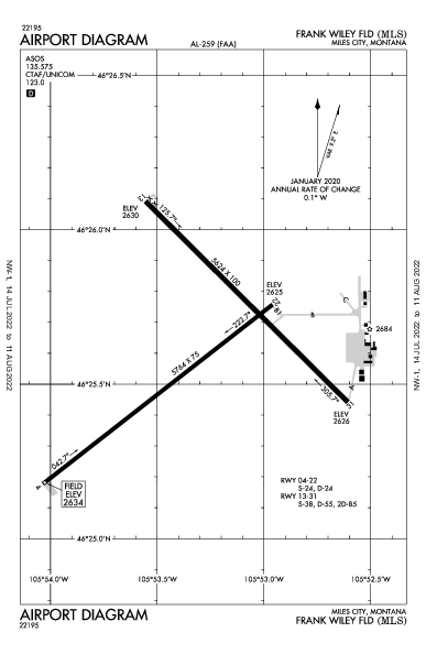 Frank Wiley Field Airport (Miles City, MT): KMLS Airport Diagram