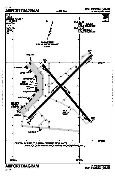 Monroe Rgnl Airport (Monroe, LA): KMLU Airport Diagram