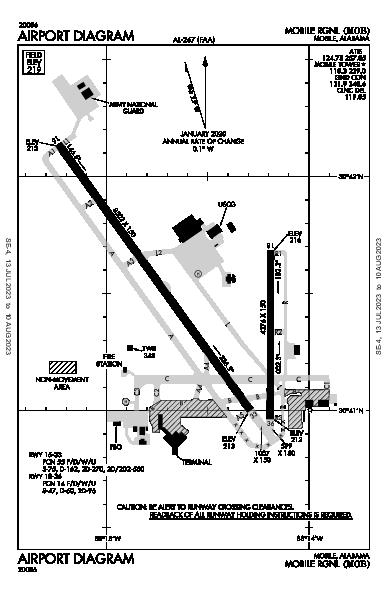 Mobile Rgnl Airport (Mobile, AL): KMOB Airport Diagram