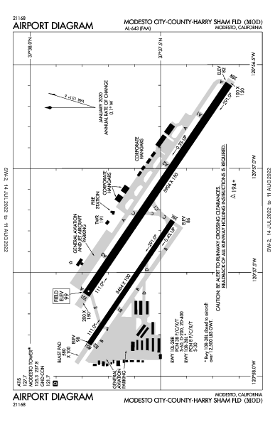 Modesto City Airport (Modesto, CA): KMOD Airport Diagram