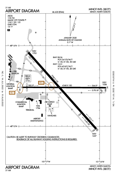 Minot Intl Airport (Minot, ND): KMOT Airport Diagram