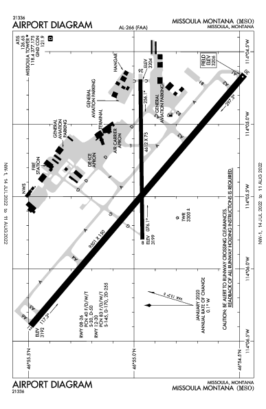 Missoula Intl Airport (ミズーラ, モンタナ州): KMSO Airport Diagram