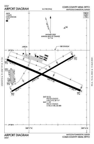 Coles County Memorial Airport (Mattoon/Charleston, IL): KMTO Airport Diagram
