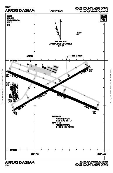 Coles County Memorial Airport (Mattoon/Charleston, IL): KMTO Airport Diagram