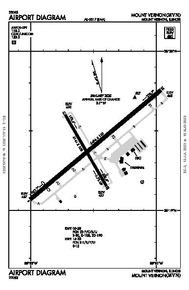 Mount Vernon Airport (Mount Vernon, IL): KMVN Airport Diagram