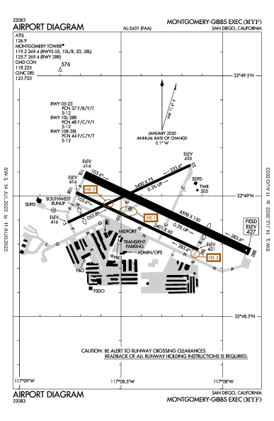 Montgomery-Gibbs Executive Airport (San Diego, CA): KMYF Airport Diagram