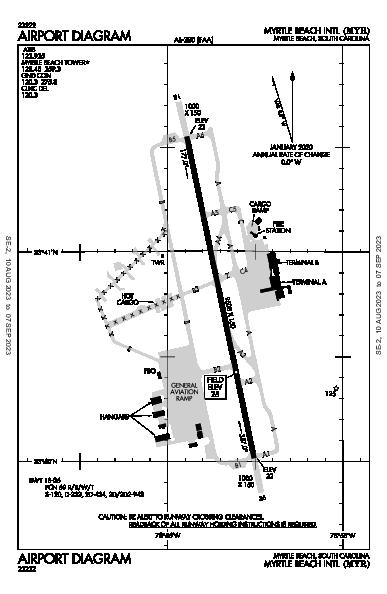 マートルビーチ国際空港 Airport (Myrtle Beach, SC): KMYR Airport Diagram