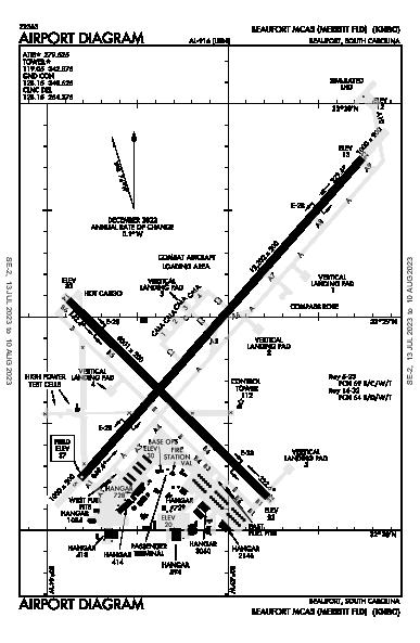 Beaufort Airport (Beaufort, SC): KNBC Airport Diagram