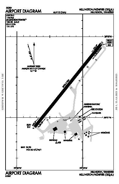 Millington Rgnl Jetport Airport (Millington, TN): KNQA Airport Diagram