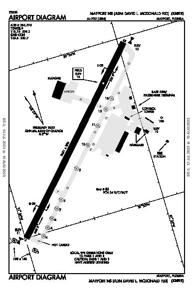 Mayport Airport (Mayport, FL): KNRB Airport Diagram