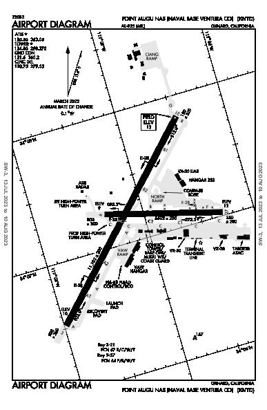 Ventura County Airport (Oxnard, CA): KNTD Airport Diagram
