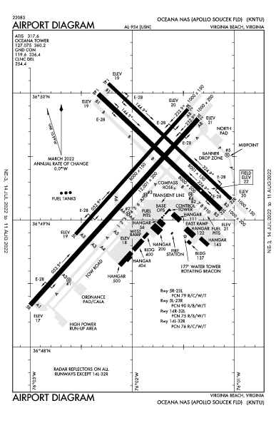 Oceana Nas Airport (Virginia Beach, VA): KNTU Airport Diagram