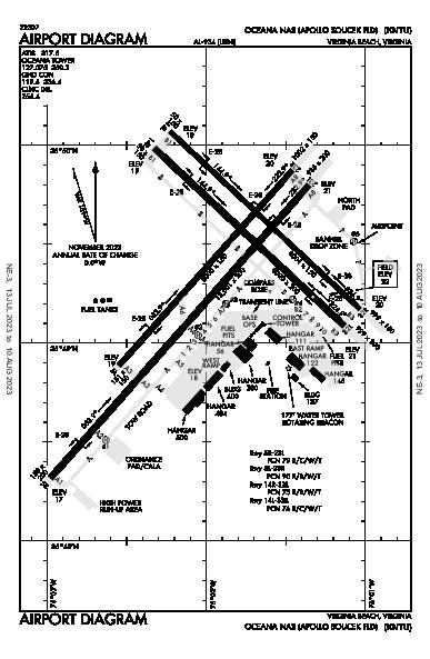 Oceana Nas Airport (Virginia Beach, VA): KNTU Airport Diagram