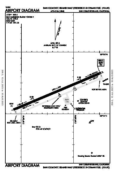 San Clemente Island Nalf Airport (San Clemente Island, CA): KNUC Airport Diagram