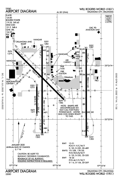 Will Rogers World Airport (Oklahoma City, OK): KOKC Airport Diagram