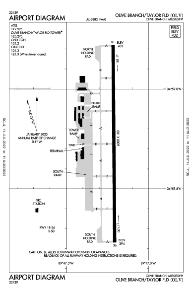 Olive Branch Airport (Olive Branch, MS): KOLV Airport Diagram