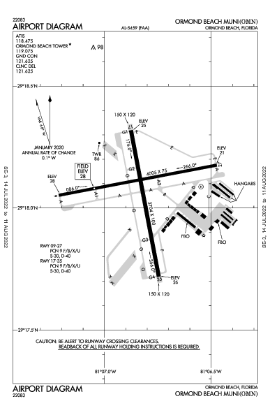 Ormond Beach Muni Airport (Ormond Beach, FL): KOMN Airport Diagram