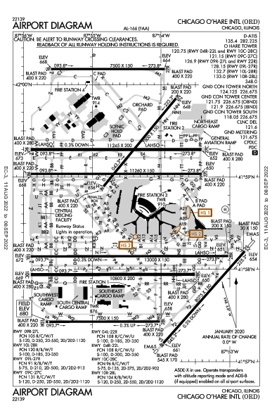 シカゴ・オヘア国際空港 Airport (Chicago, IL): KORD Airport Diagram