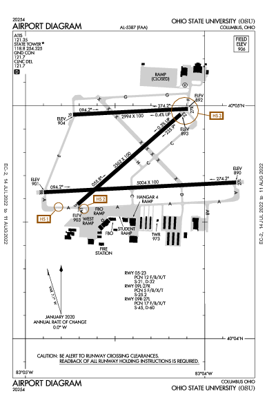 Ohio State University Airport (콜럼버스, 오하이오 주): KOSU Airport Diagram