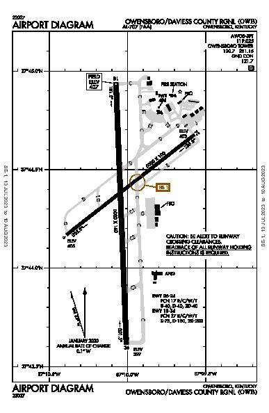 Owensboro-Daviess County Airport (Owensboro, KY): KOWB Airport Diagram