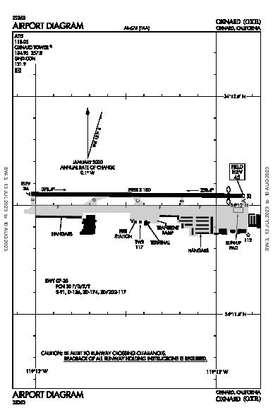 Oxnard Airport (Oxnard, CA): KOXR Airport Diagram