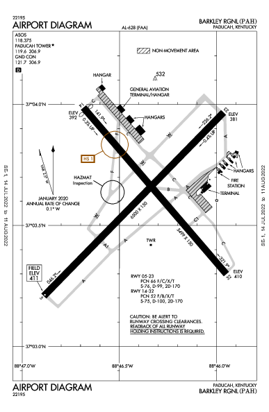 Barkley Rgnl Airport (Paducah, KY): KPAH Airport Diagram