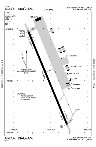 Plattsburgh Intl Airport (Plattsburgh, NY): KPBG Airport Diagram