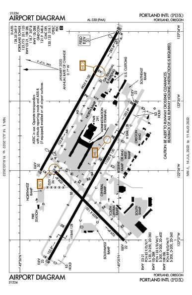 Portland Intl Airport (Portland, OR): KPDX Airport Diagram