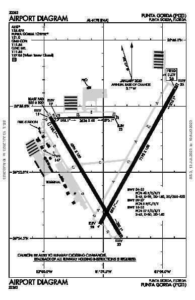 Punta Gorda Airport (Punta Gorda, FL): KPGD Airport Diagram