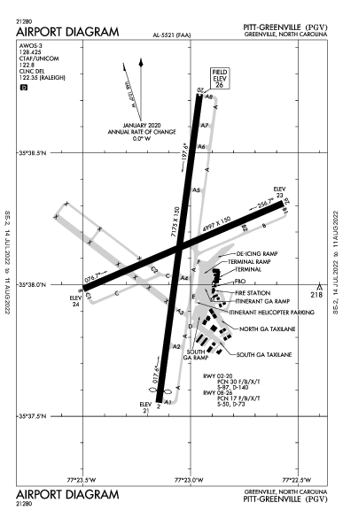 Pitt-Greenville Airport (Greenville, NC): KPGV Airport Diagram