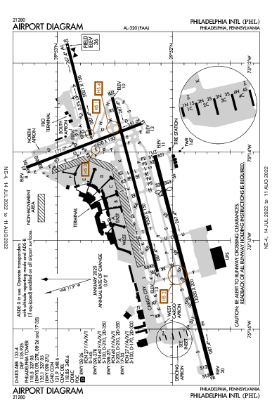 Philadelphia Airport (Philadelphia, PA): KPHL Airport Diagram